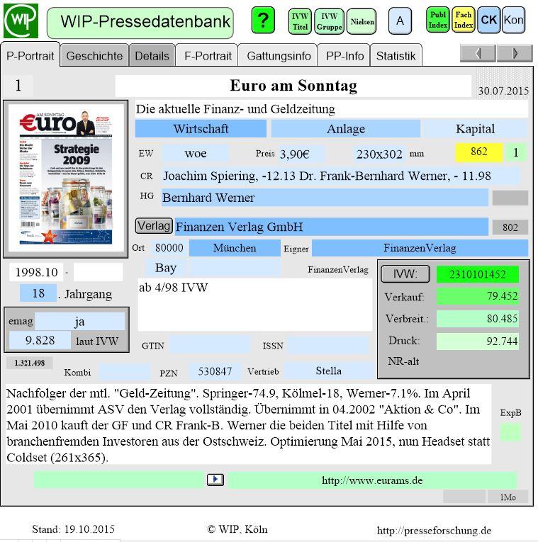 WIP Pressedatenbank